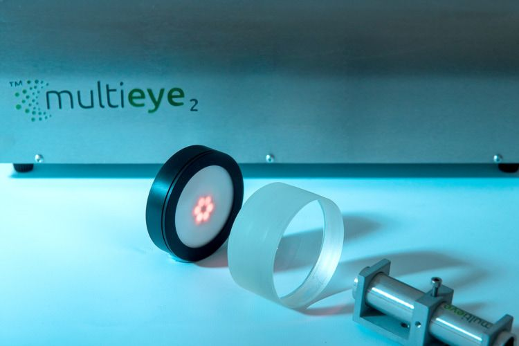 Multieye2 Implement Quality by Design